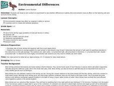 Environmental Differences Lesson Plan