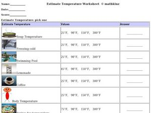 Estimate Temperature Worksheet Worksheet