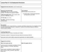 EU Employment Structures Lesson Plan