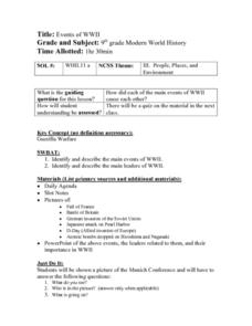 Events of World War II Lesson Plan