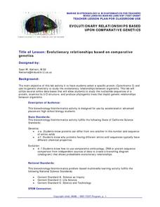 Evolutionary Relationships Based Upon Comparative Genetics Lesson Plan