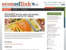 Exchange Rates and Exchange: How Money Affects Trade Lesson Plan