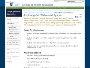 Exploring Our Watershed System Lesson Plan