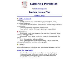 Exploring Parabolas Lesson Plan