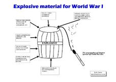 Explosive Materials For WWI Worksheet