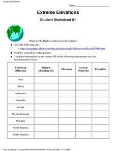 Extreme Elevations Lesson Plan