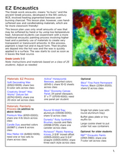 EZ Encaustics Lesson Plan