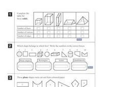Faces, Vertices, Edges, Shapes Worksheet