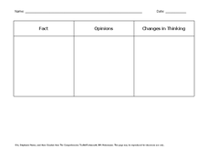 Fact, Opinion, Changes in Thinking Worksheet