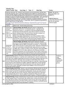 Fairy Tale Comparison Lesson Plan
