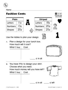 Fashion Cents Worksheet