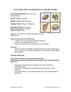 Fast Food Survey Using Bar Graphs Lesson Plan