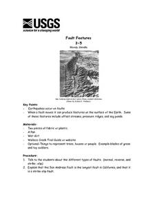 Fault Features Lesson Plan