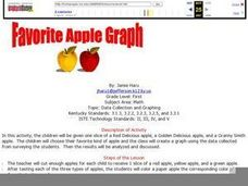 Favorite Apple Graph Lesson Plan