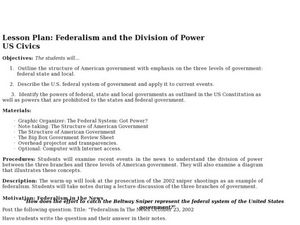 Federalism and the Division of Power US Civics Lesson Plan