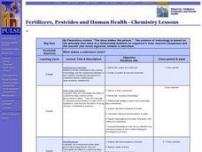 Fertilizers, Pesticides and Human Health Lesson Plan