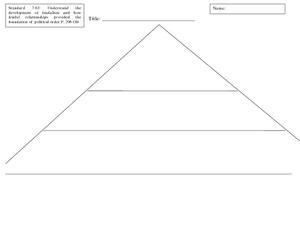 Feudalism Worksheet Worksheets For School - Studioxcess
