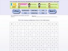 Fill- In Multiplication Grid Problems 10% Open Worksheet