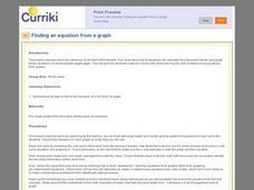 Finding an Equation from a Graph Lesson Plan