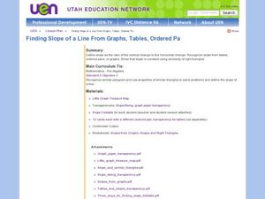 Finding Slope of a Line from Graphs, Tables, and Ordered Pairs Lesson Plan