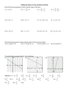 Finding the Slope of a Line And Between Points Worksheet