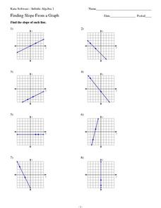 Worksheets Finding Slope Worksheets finding the slope of a line from graph 7th 10th grade worksheet