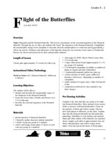Flight of the Butterflies Lesson Plan