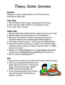 Fluency Station Directions Lesson Plan