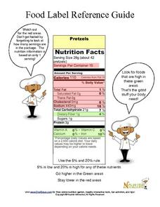 Food Label Reference Guide Lesson Plan