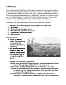 Food Web Lesson Plan For High School 7 Ideas To Teach Ecosystems And Food Webs Chains Teachers