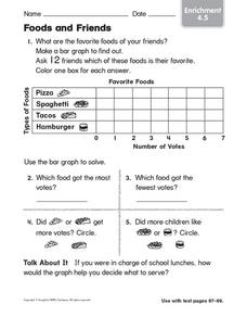 Foods and Friends: Bar Graph Worksheet