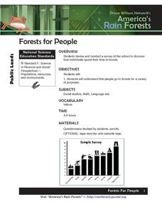 Forests for People Lesson Plan
