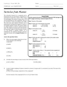 Formulas from Masses Worksheet