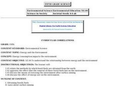 Fossil Fuels Lesson Plan
