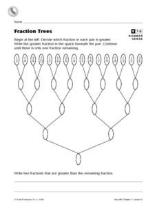 Fraction Trees Worksheet