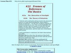 Frames of Reference:  The Basics Lesson Plan