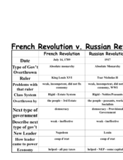 Worksheets Russian Revolution Worksheet russian revolution worksheet intrepidpath french v 7th 11th grade lesson