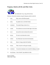 Frequency Adverbs With Be and Other Verbs Worksheet