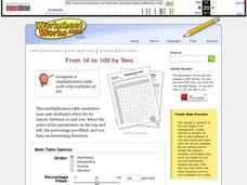 From 10 To 100, By Tens Worksheet