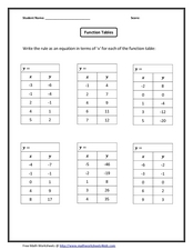 Function Tables Worksheet