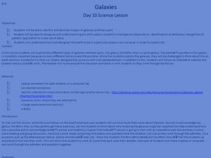 Galaxies Lesson Plan