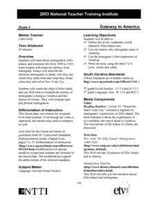 Gateway to America Lesson Plan
