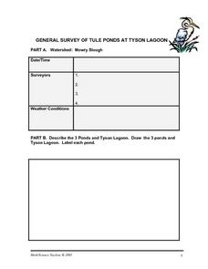 General Survey of Tule Ponds At Tyson Lagoon Worksheet