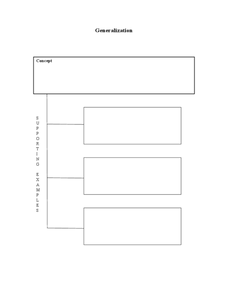 Generalization Graphic Organizer Worksheet