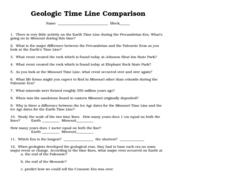 Geological Time Line Comparison-Earth and Missouri Worksheet