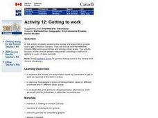 Getting to Work Lesson Plan