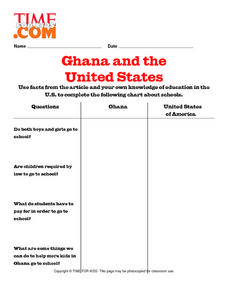 Ghana and the United States Lesson Plan