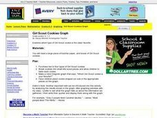 Girl Scout Cookies Graph Lesson Plan