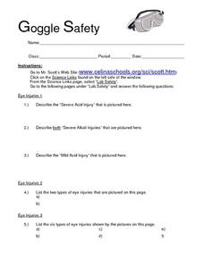 Goggle Safety Lesson Plan