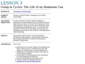 Going in Cycles: The Life of an Aluminum Can Lesson Plan